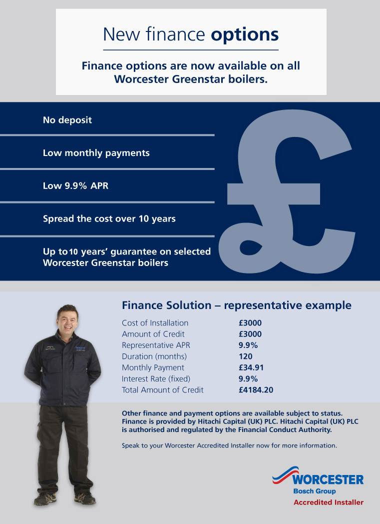 Boiler Finance Weybridge